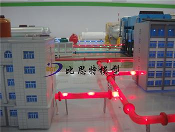 油气田分布式能源系统模型沙盘