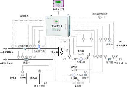 远程控制mg4355电子娱乐