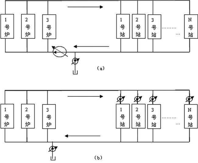 分布式变频二级泵技术