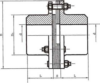JZM型膜片联轴器