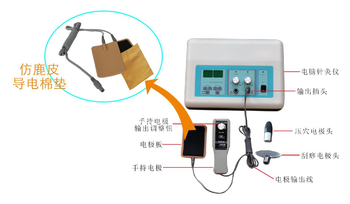 电针治疗仪