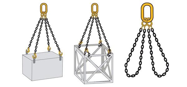 高強度鏈條索具