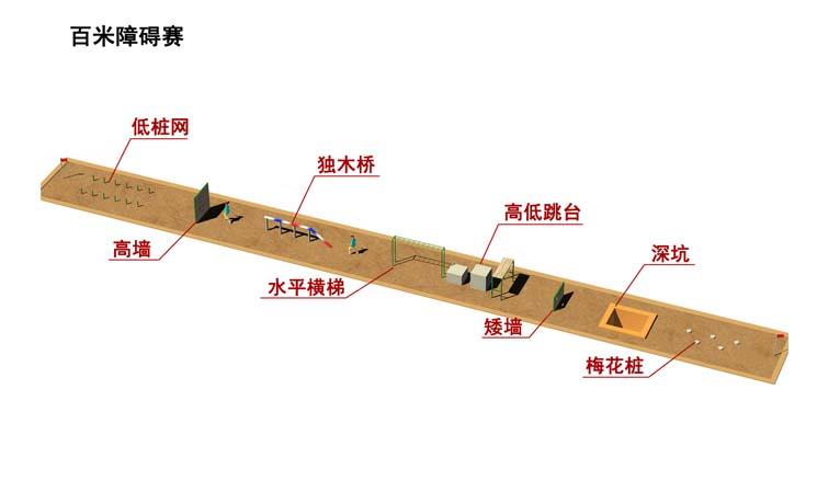 400米障碍,部队400米障碍,特警五项